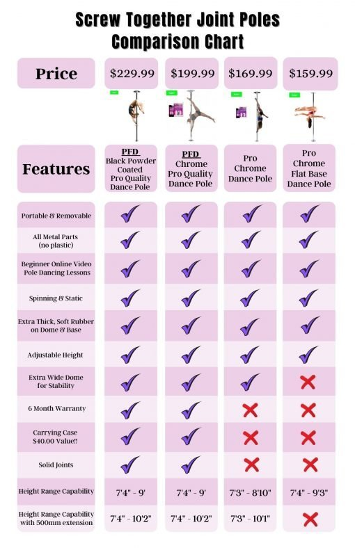 Pole Dancing Poles for Sale to practice pole fitness dancing at home | Comparison Chart